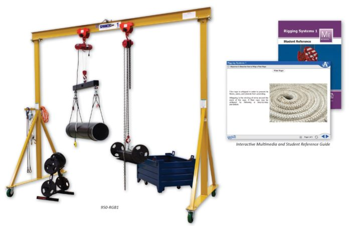 Rigging Concept Training System